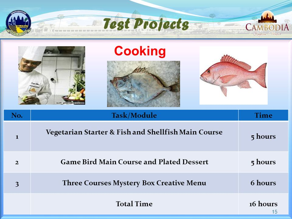 Test Projects No.Task/ModuleTime 1 Vegetarian Starter & Fish and Shellfish Main Course 5 hours 2Game Bird Main Course and Plated Dessert5 hours 3Three