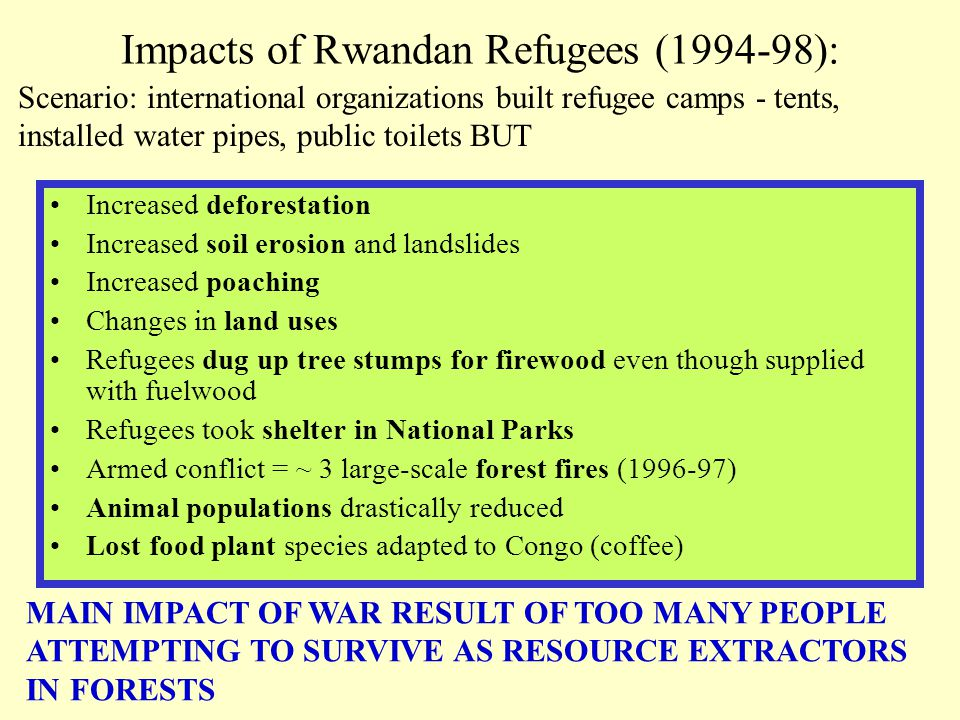 Impacts of Rwandan Refugees (1994-98): Increased deforestation Increased soil erosion and landslides Increased poaching Changes in land uses Refugees
