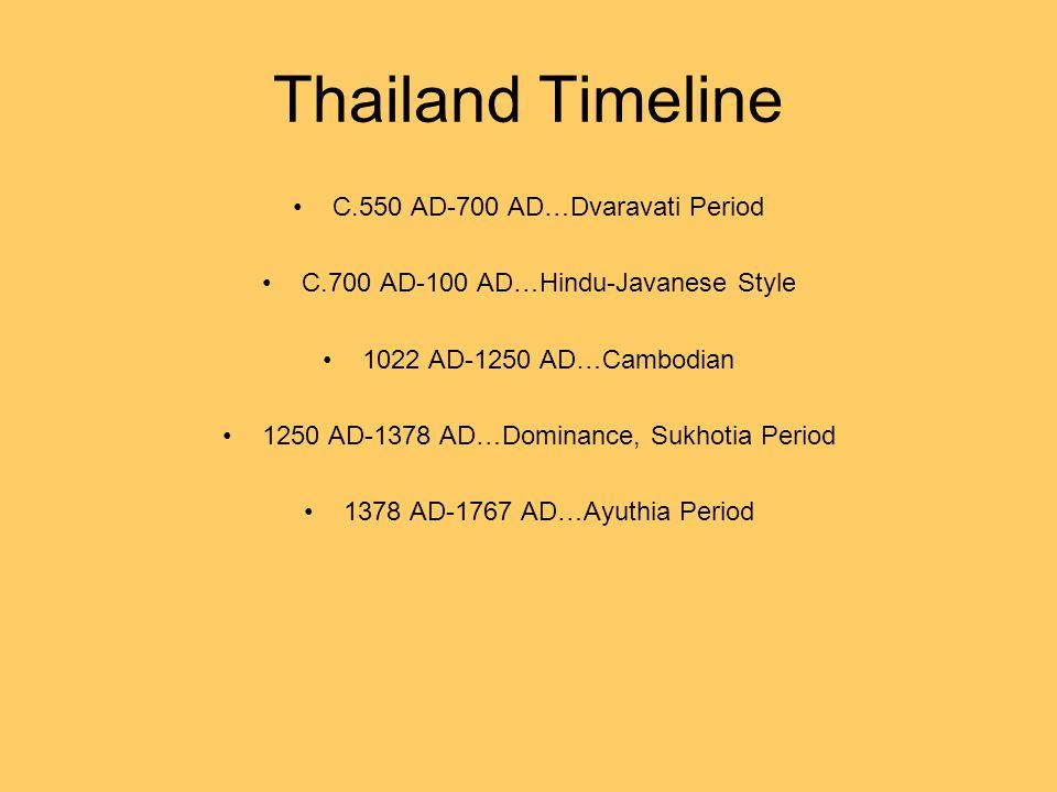 Thailand stoneware Background: covered box.