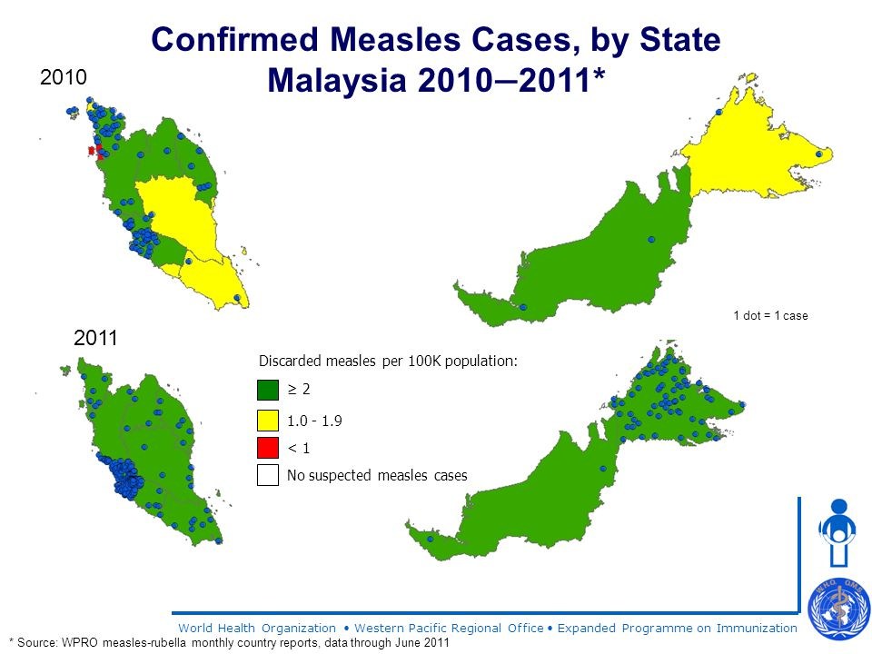 World Health Organization Western Pacific Regional Office Expanded Programme on Immunization Confirmed Measles Cases, by State Malaysia 2010 — 2011* * Source: WPRO measles-rubella monthly country reports, data through June 2011 1 dot = 1 case 2010 2011 ≥ 2 1.0 - 1.9 < 1 Discarded measles per 100K population: No suspected measles cases