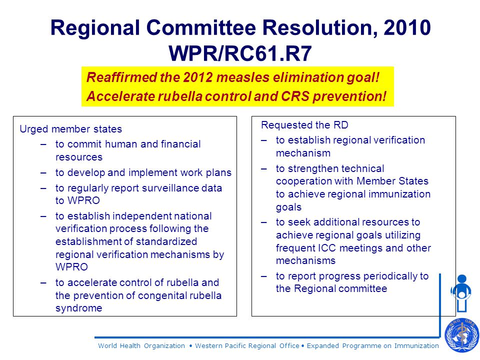 World Health Organization Western Pacific Regional Office Expanded Programme on Immunization Urged member states –to commit human and financial resources –to develop and implement work plans –to regularly report surveillance data to WPRO –to establish independent national verification process following the establishment of standardized regional verification mechanisms by WPRO –to accelerate control of rubella and the prevention of congenital rubella syndrome Requested the RD –to establish regional verification mechanism –to strengthen technical cooperation with Member States to achieve regional immunization goals –to seek additional resources to achieve regional goals utilizing frequent ICC meetings and other mechanisms –to report progress periodically to the Regional committee Regional Committee Resolution, 2010 WPR/RC61.R7 Reaffirmed the 2012 measles elimination goal.