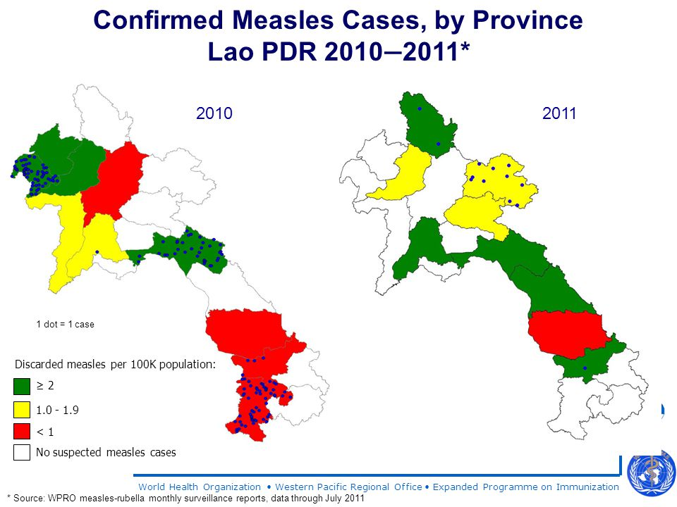World Health Organization Western Pacific Regional Office Expanded Programme on Immunization Confirmed Measles Cases, by Province Lao PDR 2010 — 2011* ≥ 2 1.0 - 1.9 < 1 Discarded measles per 100K population: No suspected measles cases * Source: WPRO measles-rubella monthly country reports, data through June 2011 1 dot = 1 case 20102011 * Source: WPRO measles-rubella monthly surveillance reports, data through July 2011