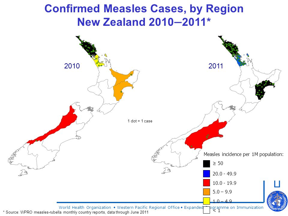 World Health Organization Western Pacific Regional Office Expanded Programme on Immunization ≥ 50 20.0 - 49.9 10.0 - 19.9 Measles incidence per 1M population: 5.0 – 9.9 1.0 – 4.9 < 1 1 dot = 1 case 20102011 Confirmed Measles Cases, by Region New Zealand 2010 — 2011* * Source: WPRO measles-rubella monthly country reports, data through June 2011