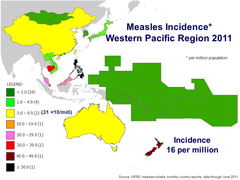 World Health Organization Western Pacific Regional Office Expanded Programme on Immunization Measles Incidence* Western Pacific Region 2011 * per million population Source: WPRO measles-rubella monthly country reports, data through June 2011 < 1.0 (24) 1.0 – 4.9 (4) 20.0 – 29.9 (1) LEGEND: 10.0 – 19.9 (1) 5.0 – 9.9 (3) ≥ 50.0 (1) 40.0 – 49.9 (1) 30.0 – 39.9 (1) Incidence 16 per million (31 <10/mill)