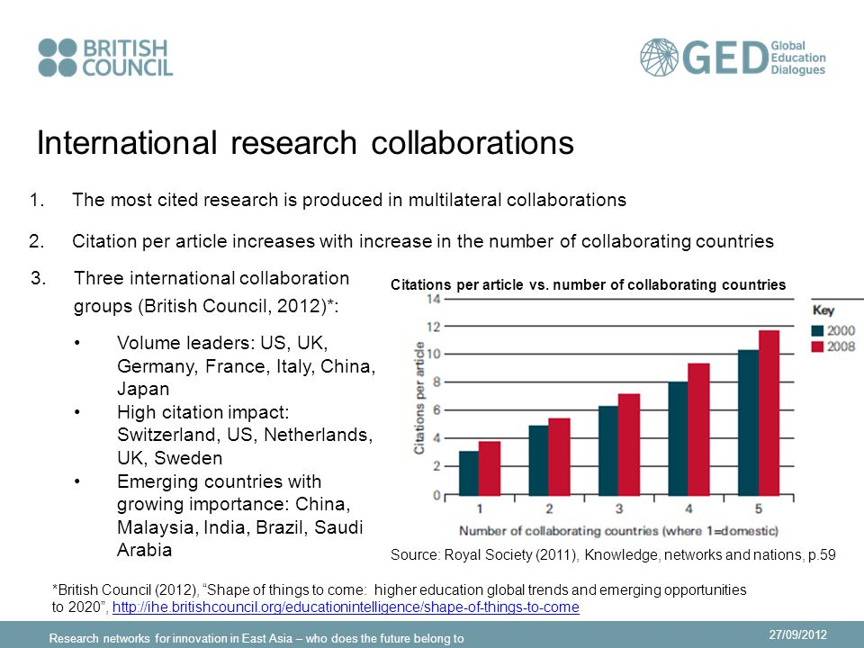Research networks for innovation in East Asia – who does the future belong to 27/09/2012 International research collaborations 1.The most cited research is produced in multilateral collaborations 2.Citation per article increases with increase in the number of collaborating countries 3.Three international collaboration groups (British Council, 2012)*: Volume leaders: US, UK, Germany, France, Italy, China, Japan High citation impact: Switzerland, US, Netherlands, UK, Sweden Emerging countries with growing importance: China, Malaysia, India, Brazil, Saudi Arabia Citations per article vs.