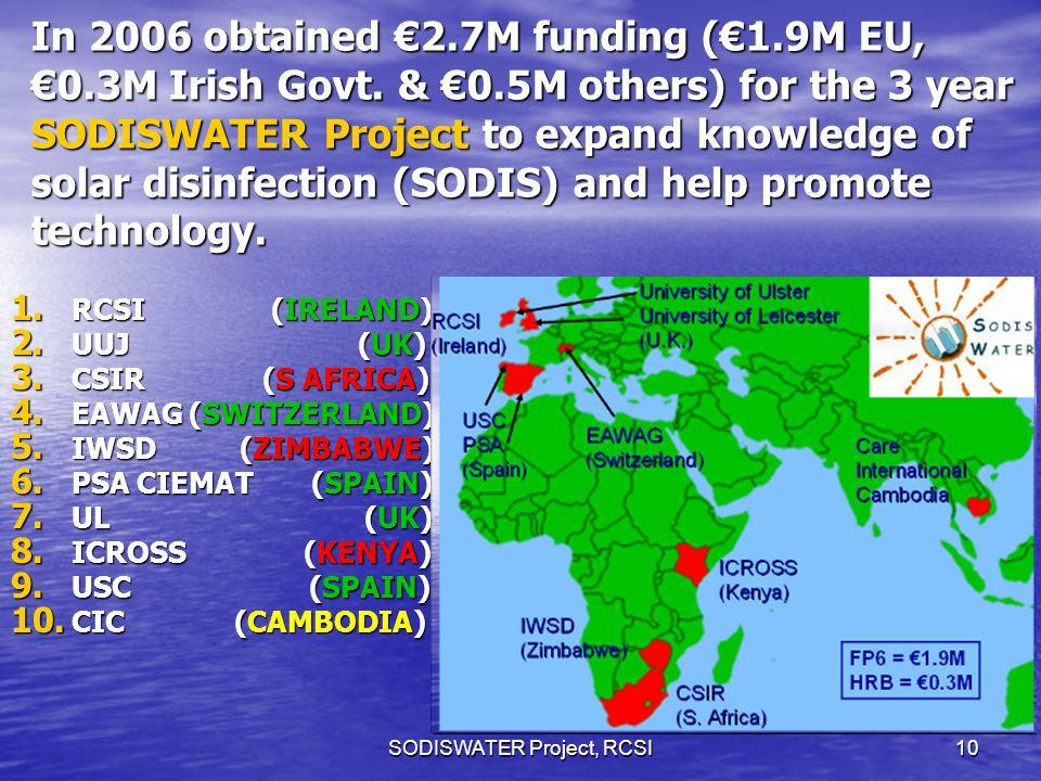 SODISWATER Project, RCSI10 1. RCSI (IRELAND) 2. UUJ (UK) 3.