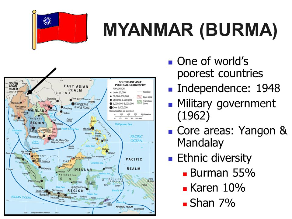 MYANMAR (BURMA) One of world's poorest countries Independence: 1948 Military government (1962) Core areas: Yangon & Mandalay Ethnic diversity Burman 55% Karen 10% Shan 7%
