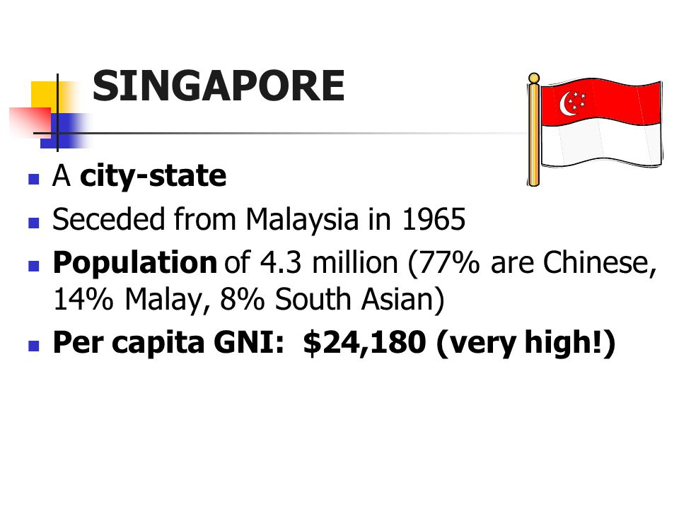 SINGAPORE A city-state Seceded from Malaysia in 1965 Population of 4.3 million (77% are Chinese, 14% Malay, 8% South Asian) Per capita GNI: $24,180 (very high!)