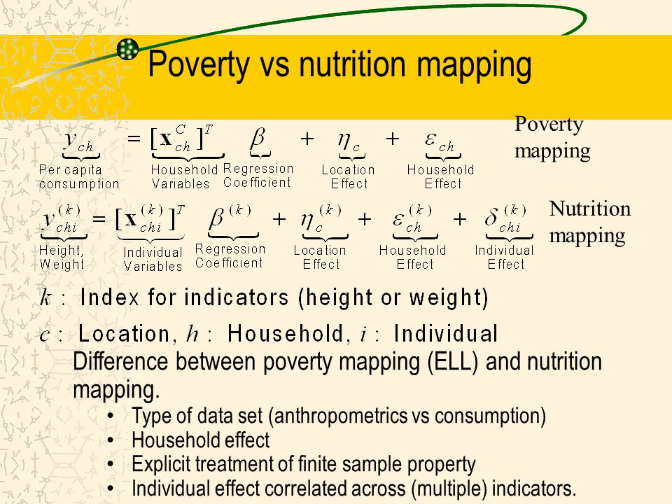 Poverty vs nutrition mapping Poverty mapping Nutrition mapping Difference between poverty mapping (ELL) and nutrition mapping. Type of data set (anthr