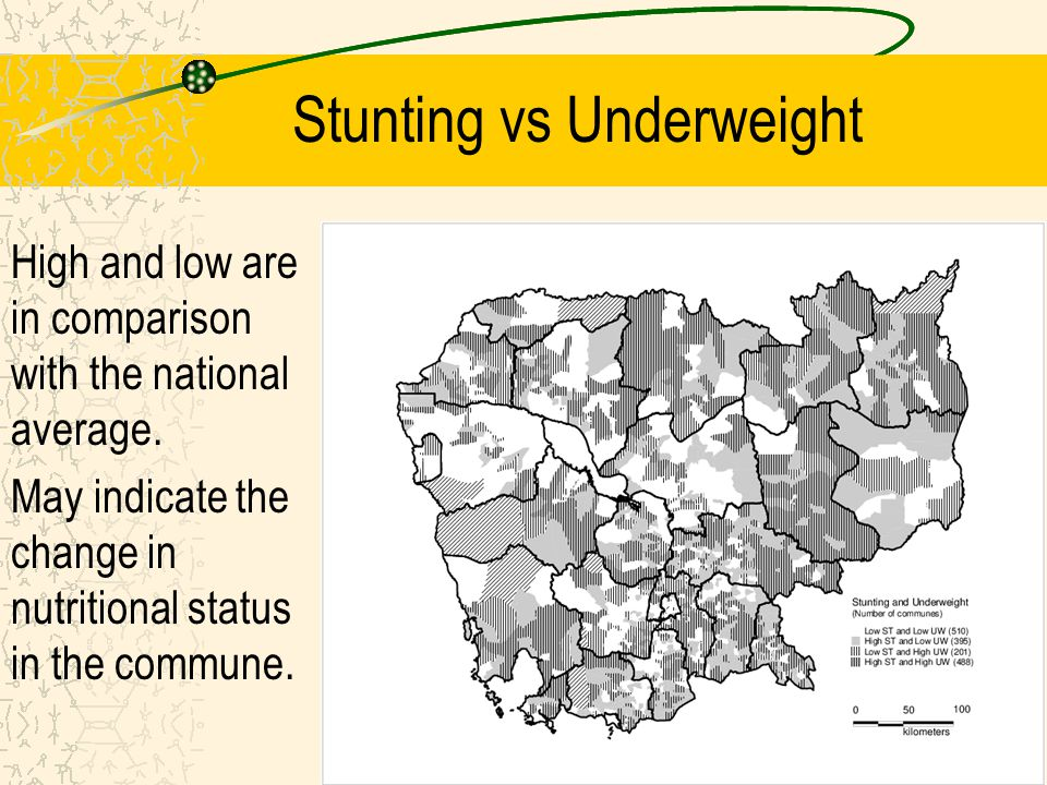 Stunting vs Underweight High and low are in comparison with the national average. May indicate the change in nutritional status in the commune.