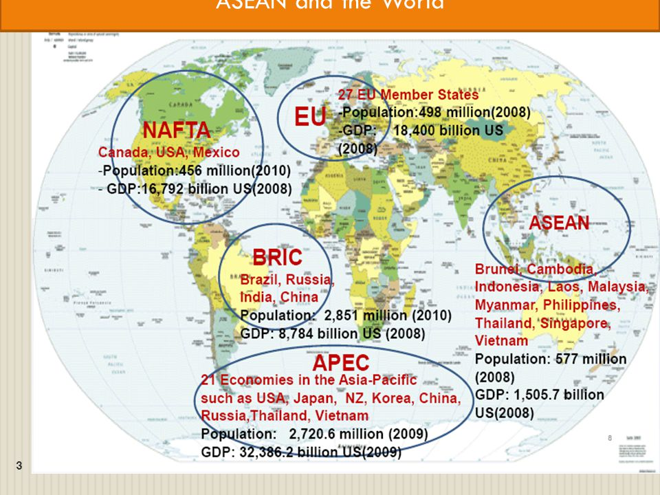 3 ASEAN and the World