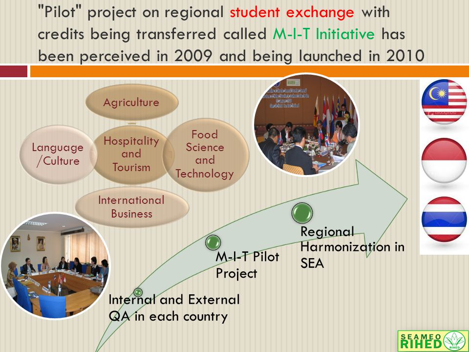 Pilot project on regional student exchange with credits being transferred called M-I-T Initiative has been perceived in 2009 and being launched in 2010 Internal and External QA in each country M-I-T Pilot Project Regional Harmonization in SEA Hospitality and Tourism Agriculture Food Science and Technology International Business Language /Culture