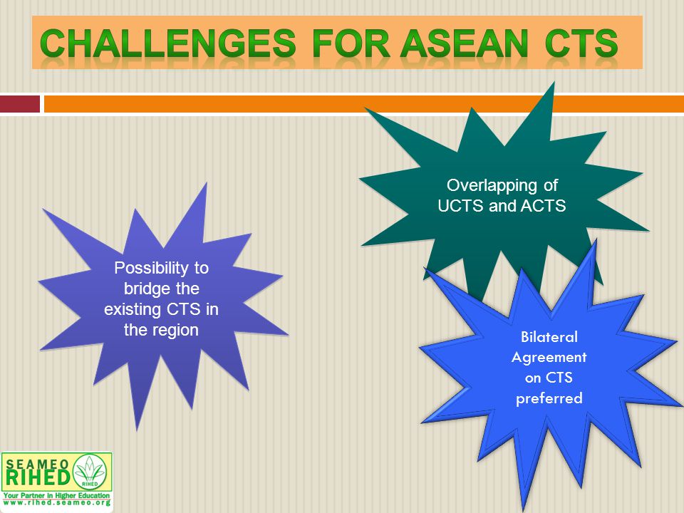 Overlapping of UCTS and ACTS Overlapping of UCTS and ACTS Bilateral Agreement on CTS preferred Bilateral Agreement on CTS preferred Possibility to bridge the existing CTS in the region Possibility to bridge the existing CTS in the region