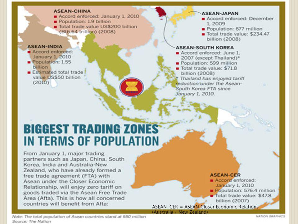 ASEAN-CER = ASEAN Closer Economic Relations (Australia / New Zealand)