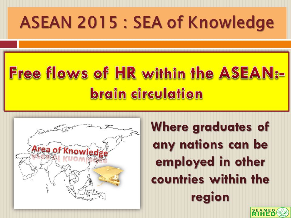 ASEAN 2015 : SEA of Knowledge Where graduates of any nations can be employed in other countries within the region