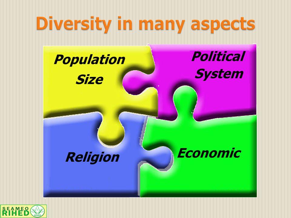 Population Size Religion Political System Economic