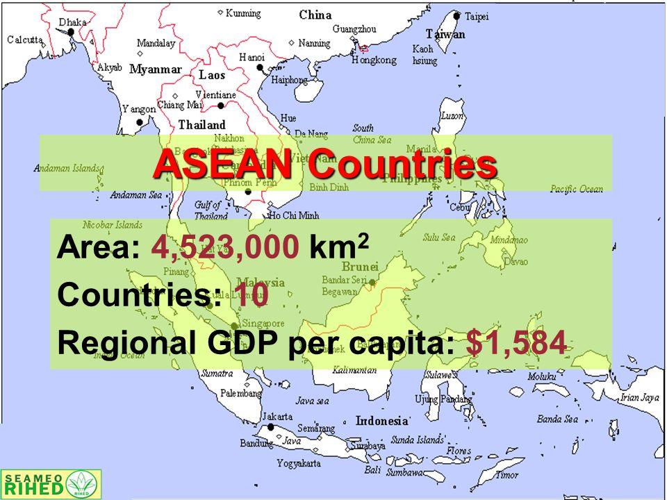 ASEAN Countries Area: 4,523,000 km 2 Countries: 10 Regional GDP per capita: $1,584