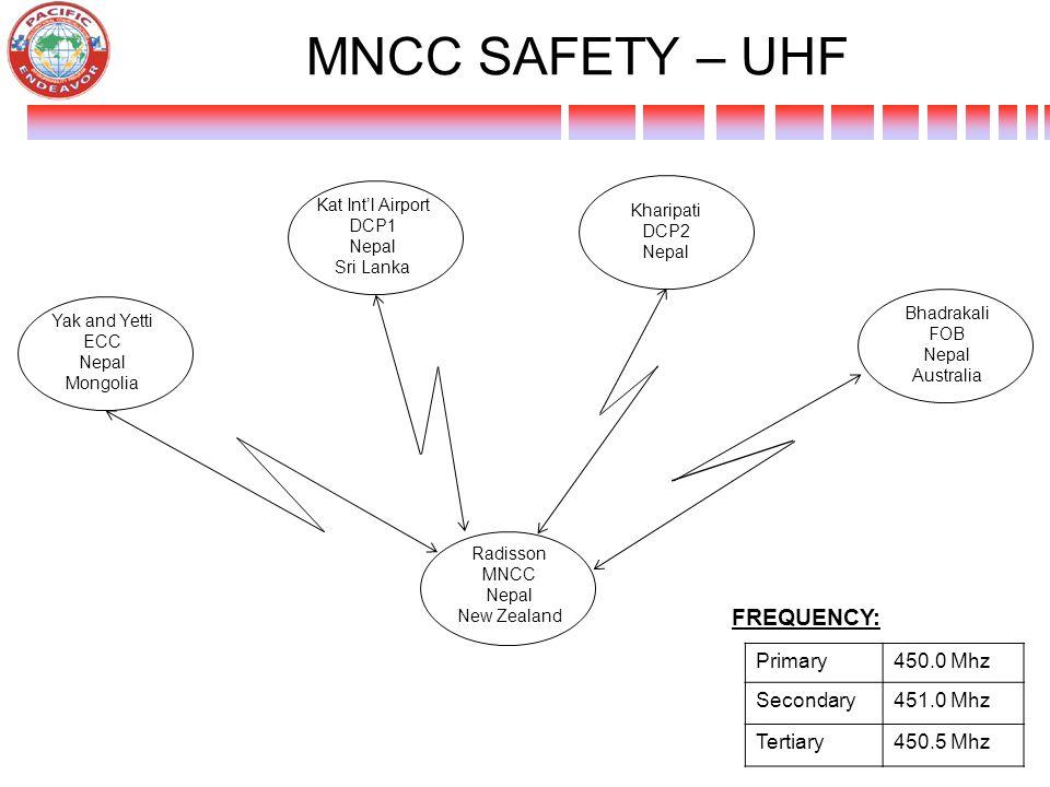 MNCC SAFETY – UHF FREQUENCY: Yak and Yetti ECC Nepal Mongolia Kat Int'l Airport DCP1 Nepal Sri Lanka Kharipati DCP2 Nepal Bhadrakali FOB Nepal Austral