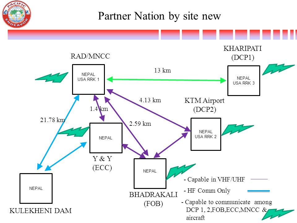 Partner Nation by site new NEPAL USA RRK 1 NEPAL USA RRK 2 RAD/MNCC Y & Y (ECC) NEPAL USA RRK 3 NEPAL BHADRAKALI (FOB) KHARIPATI (DCP1) KTM Airport (D