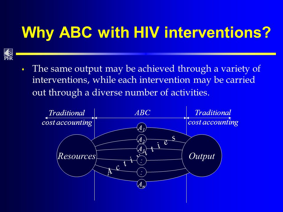 Why ABC with HIV interventions.