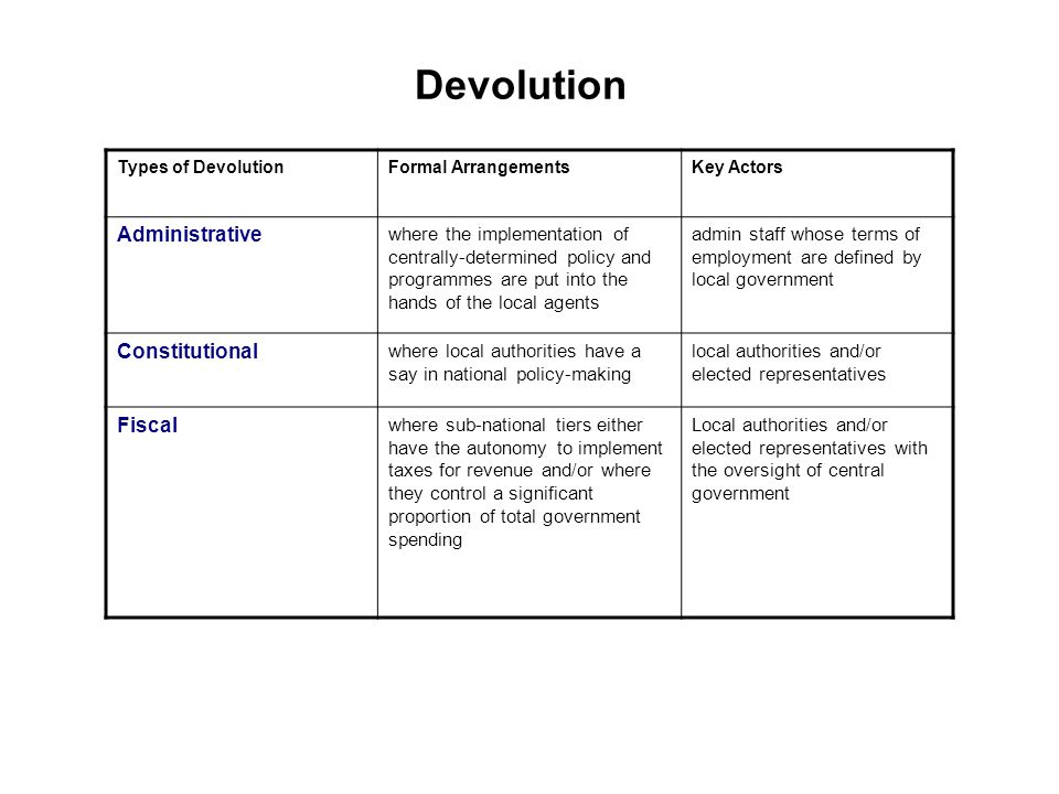 Devolution Types of DevolutionFormal ArrangementsKey Actors Administrative where the implementation of centrally-determined policy and programmes are put into the hands of the local agents admin staff whose terms of employment are defined by local government Constitutional where local authorities have a say in national policy-making local authorities and/or elected representatives Fiscal where sub-national tiers either have the autonomy to implement taxes for revenue and/or where they control a significant proportion of total government spending Local authorities and/or elected representatives with the oversight of central government