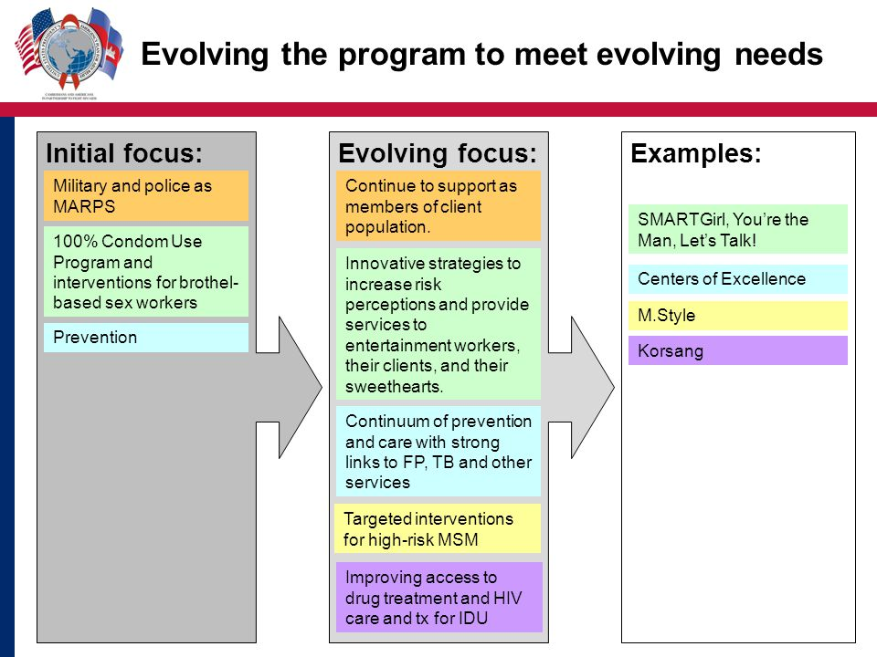 Evolving the program to meet evolving needs Initial focus:Evolving focus:Examples: Military and police as MARPS Continue to support as members of client population.