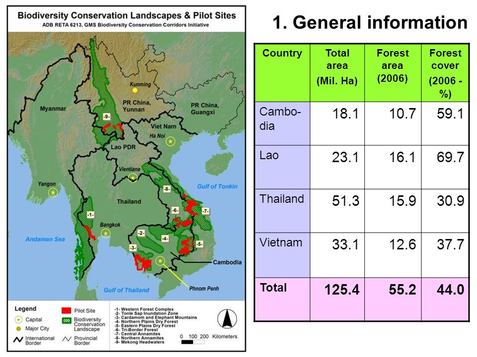 1. General information CountryTotal area (Mil. Ha) Forest area (2006) Forest cover (2006 - %) Cambo- dia 18.110.759.1 Lao 23.116.169.7 Thailand 51.315