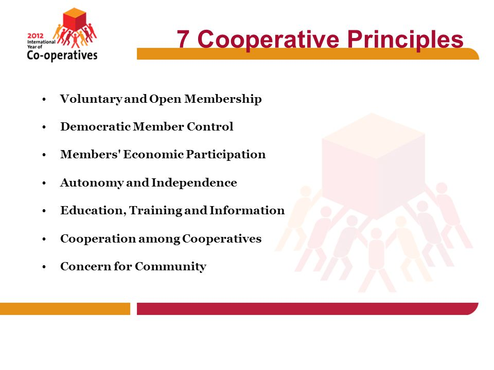7 Cooperative Principles Voluntary and Open Membership Democratic Member Control Members Economic Participation Autonomy and Independence Education, Training and Information Cooperation among Cooperatives Concern for Community