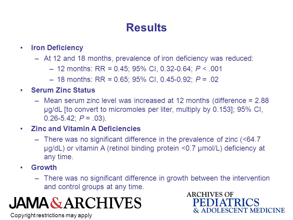 Copyright restrictions may apply Iron Deficiency –At 12 and 18 months, prevalence of iron deficiency was reduced: –12 months: RR = 0.45; 95% CI, 0.32-0.64; P <.001 –18 months: RR = 0.65; 95% CI, 0.45-0.92; P =.02 Serum Zinc Status –Mean serum zinc level was increased at 12 months (difference = 2.88 μg/dL [to convert to micromoles per liter, multiply by 0.153]; 95% CI, 0.26-5.42; P =.03).