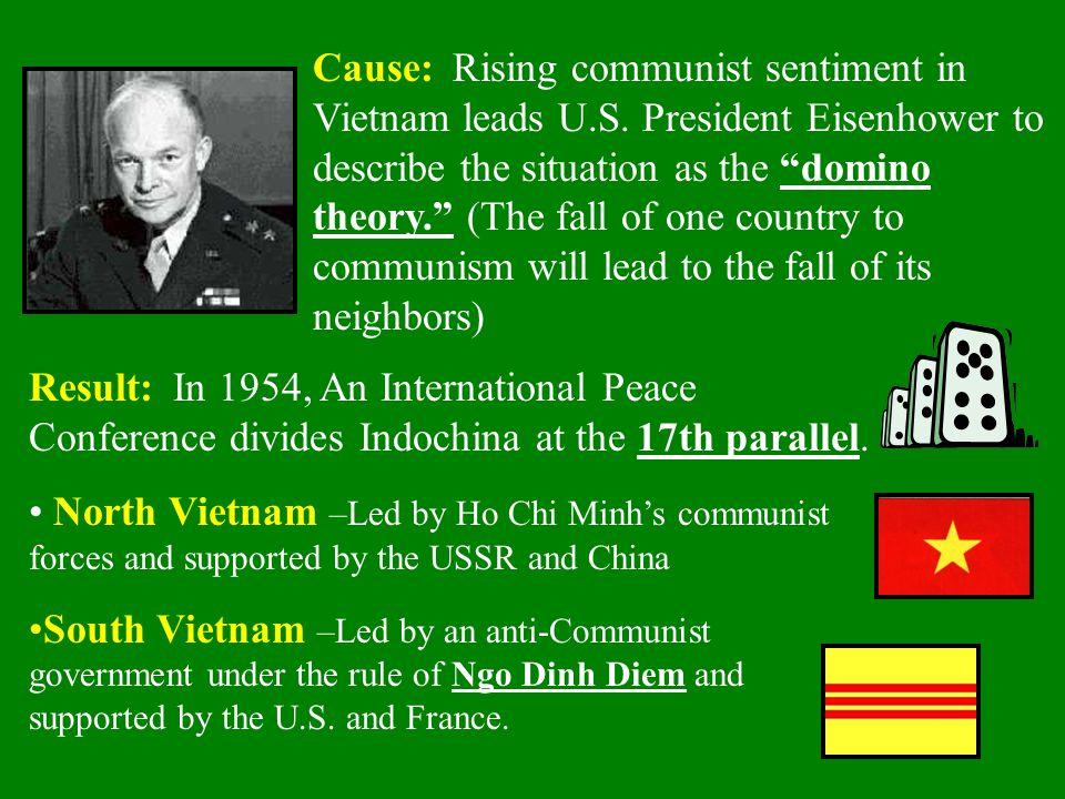 The Communist rename Saigon, the capital of the South, Ho Chi Minh City.