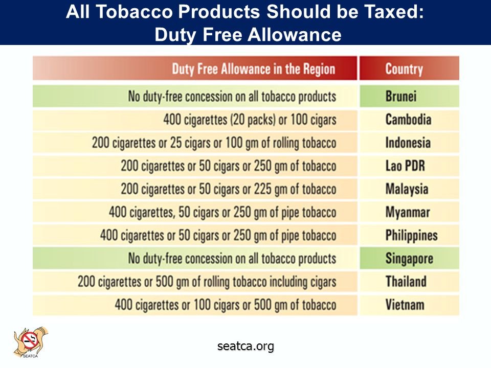 seatca.org All Tobacco Products Should be Taxed: Duty Free Allowance All Tobacco Products Should be Taxed: Duty Free Allowance