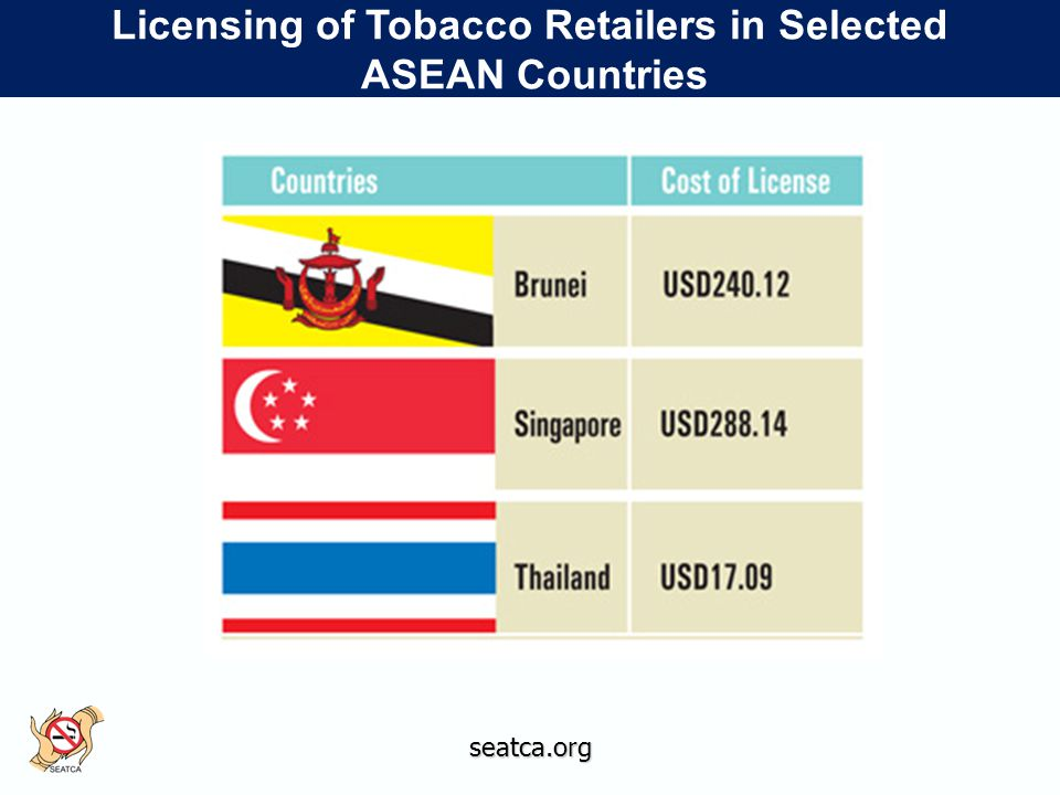 seatca.org Licensing of Tobacco Retailers in Selected ASEAN Countries Licensing of Tobacco Retailers in Selected ASEAN Countries