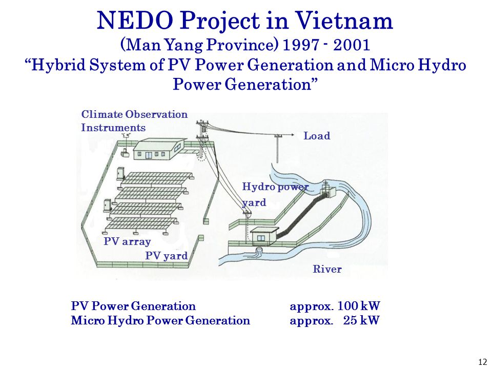"""NEDO Project in Vietnam (Man Yang Province) 1997 - 2001 """"Hybrid System of PV Power Generation and Micro Hydro Power Generation"""" PV Power Generation ap"""