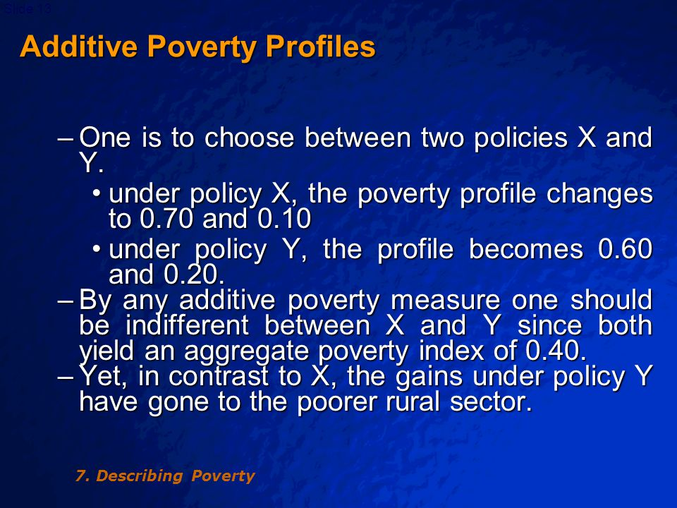 © 2003 By Default!Slide 13 Additive Poverty Profiles –One is to choose between two policies X and Y.