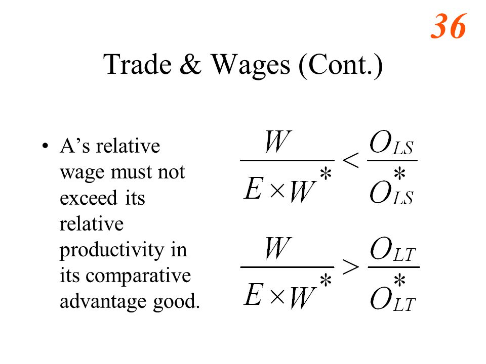 37 Trade & Wages (Cont.) A's relative wage must exceed its relative productivity in its comparative disadvantage good (T).