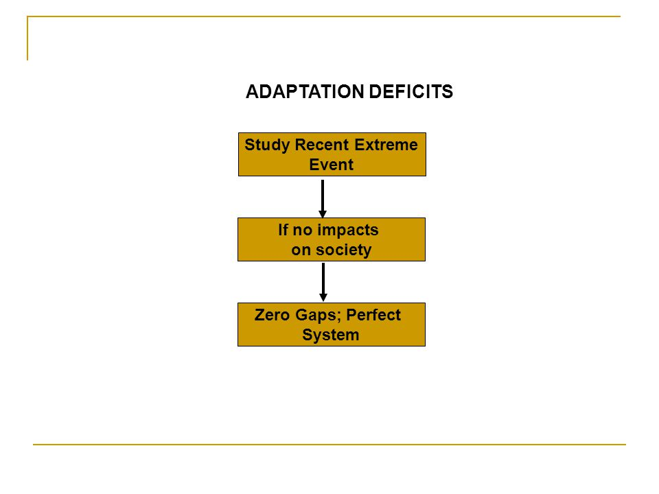 Study Recent Extreme Event If no impacts on society Zero Gaps; Perfect System ADAPTATION DEFICITS