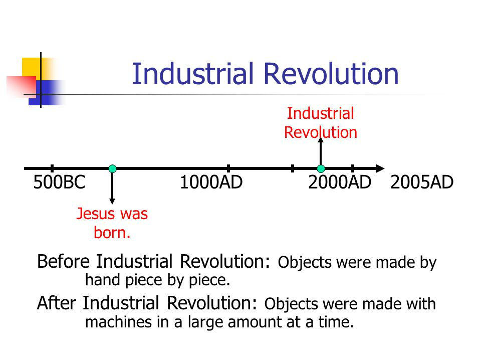 Industrial Revolution 500BC 1000AD 2000AD 2005AD Industrial Revolution Jesus was born. Before Industrial Revolution: Objects were made by hand piece b