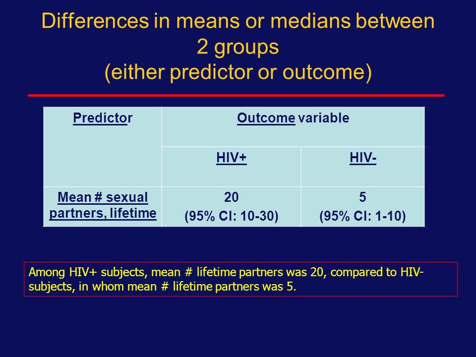 Prevalence of outcome in dichotomous predictor groups Row % Predictor variable Outcome variableTotal Malaria +Malaria - +HIV100 (67%) 50 (33%) 150 -HIV25 (25%) 75 (75%) 100 Total125 250 Can describe differences in prevalence : 67% of those with HIV had malaria, compared to 25% of those without HIV.