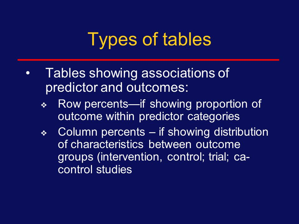 Types of tables Tables that list information – rather than data—e.g.