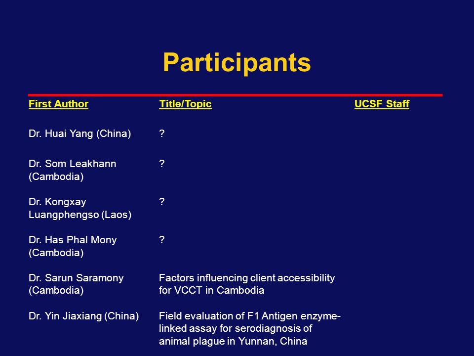 Methods Lecture 5 Bangkok Scientific Writing Workshop 30 January - 10 February 2006 Tuesday 31 January 2006