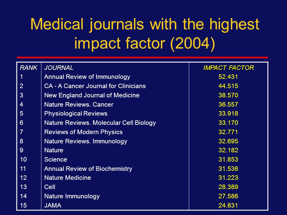Impact factor Science Citation Index (SCI) is a publication related to Journal Citation Reports, publishing impact factor of journals since 1963.