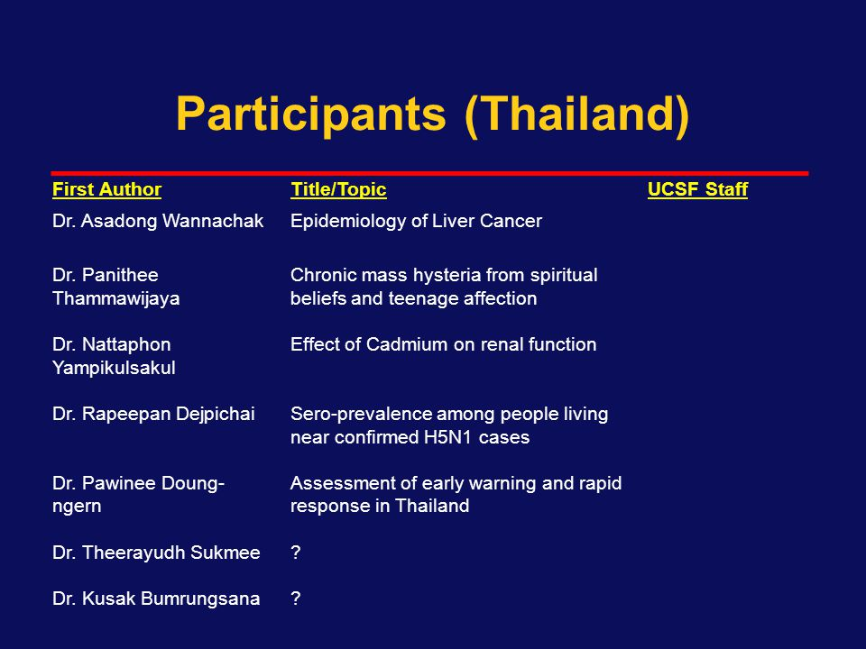Examples of explanatory titles Descriptive HIV voluntary counseling and testing and HIV incidence in male injecting drug users in northern Thailand: evidence of an urgent need for HIV prevention Analytic Lack of association between human immunodeficiency virus type 1 antibody in cervicovaginal lavage fluid and plasma and perinatal transmission, in Thailand.