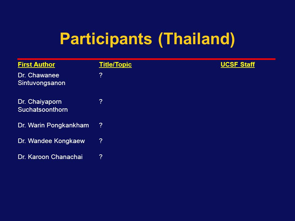 Southeast Asian general medical and specialty journals Journal of the Medical Association of Thailand Journal of Public Health (Bangkok) Southeast Asian Journal of Tropical Medicine and Public Health Southeast Asian Journal of Social Science