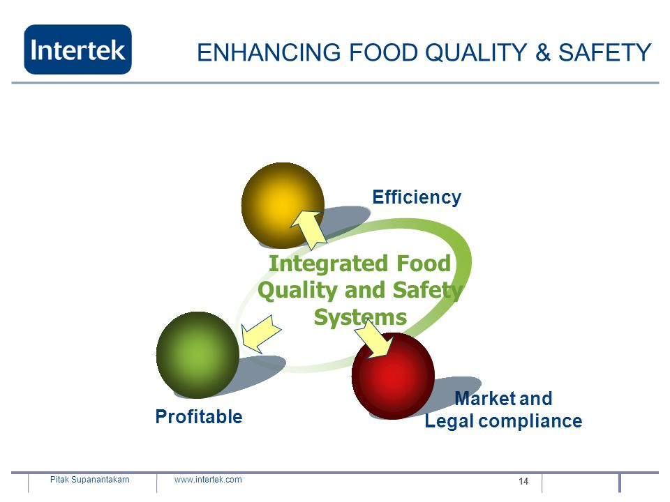 www.intertek.com Pitak Supanantakarn 14 Market and Legal compliance Efficiency Profitable Integrated Food Quality and Safety Systems ENHANCING FOOD QU