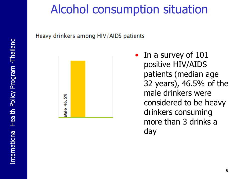 International Health Policy Program -Thailand Alcohol consumption situation In a survey of 101 positive HIV/AIDS patients (median age 32 years), 46.5% of the male drinkers were considered to be heavy drinkers consuming more than 3 drinks a day 6