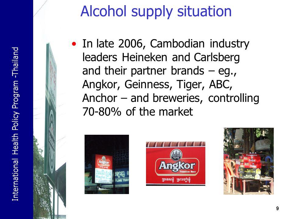 International Health Policy Program -Thailand …Thank You… 20 Cambodia Team