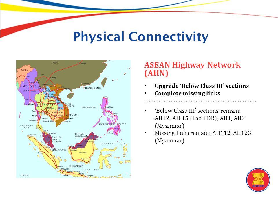 Physical Connectivity ASEAN Highway Network (AHN) Upgrade 'Below Class III' sections Complete missing links....................... 'Below Class III' s