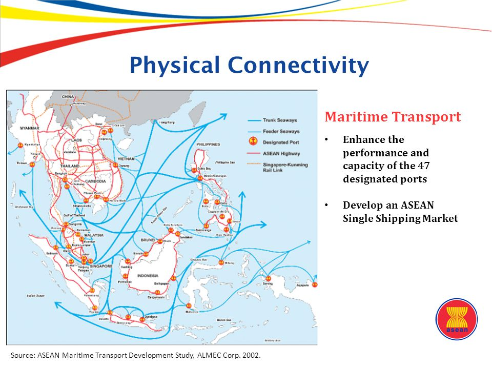 Physical Connectivity Maritime Transport Enhance the performance and capacity of the 47 designated ports Develop an ASEAN Single Shipping Market Sourc