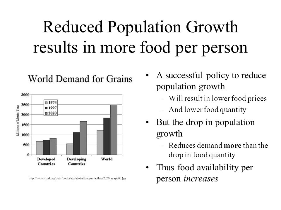 Rapid Population Growth Problems: –Prices Increase –Education more difficult –Capital/person drops –Inequity increases All increase undernutrition –Children hurt most –Thus reducing family size important Need to speed up demographic transition http://www.populationaction.org/resources/factsheets/factsheet30.htm