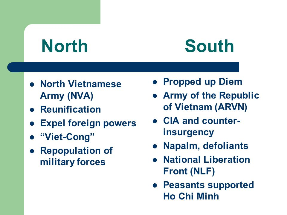 """North South North Vietnamese Army (NVA) Reunification Expel foreign powers """"Viet-Cong"""" Repopulation of military forces Propped up Diem Army of the Rep"""